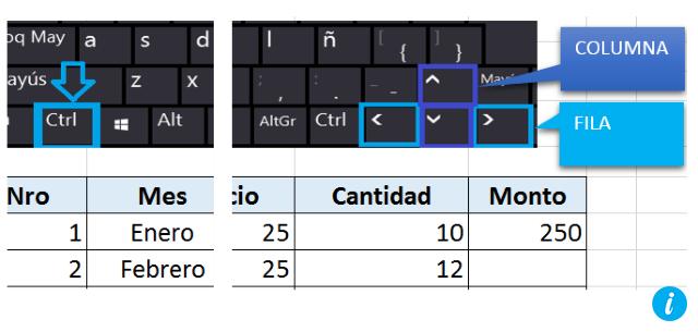Ir al primer lugar de fila o columna en Excel