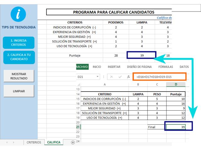 Validación Programa Matriz Candidatos